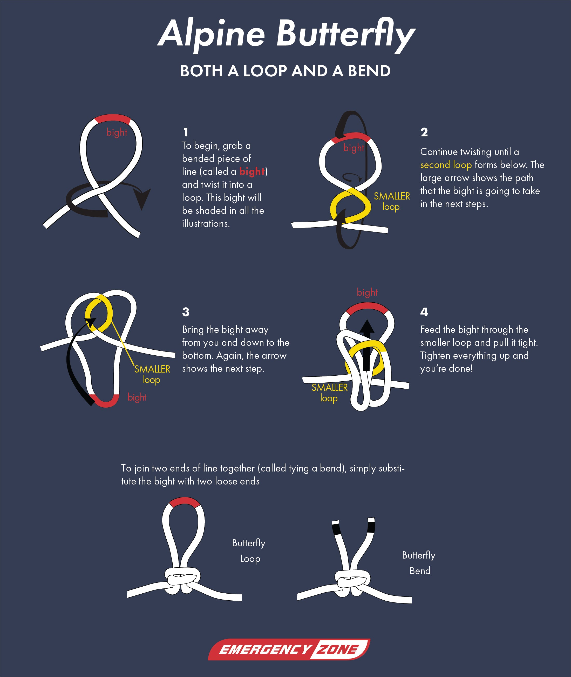 How to tie the alpine butterfly