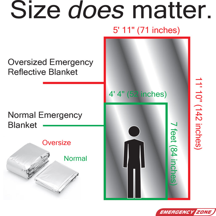 Oversized Emergency Survival Blanket