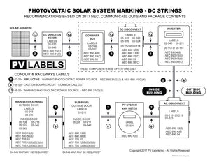PV Label - POTOVOLTAIC MODULES PRODUCE DC VOLTAGE WHEN EXPOSED TO SUNLIGHT - 10 Pack - Diagram 1