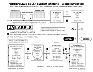 PV Label - POTOVOLTAIC MODULES PRODUCE DC VOLTAGE WHEN EXPOSED TO SUNLIGHT - 10 Pack - Diagram 2