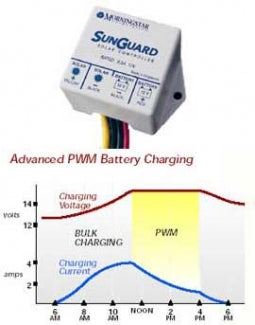 Morningstar SunGuard Charge Controller PWM 4A 12V - SG-4