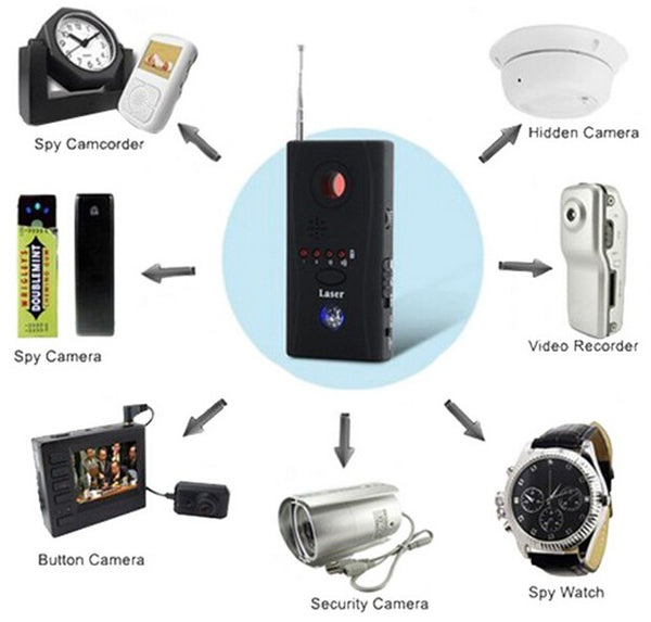 Why do we need an Anti Spy bug Detector or Wireless RF signal Detector?