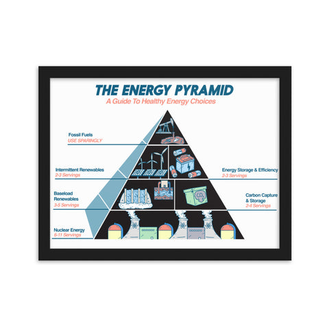 Energy Pyramid Framed Matte Paper Poster