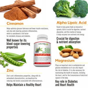 Ultimate Blood Sugar Control