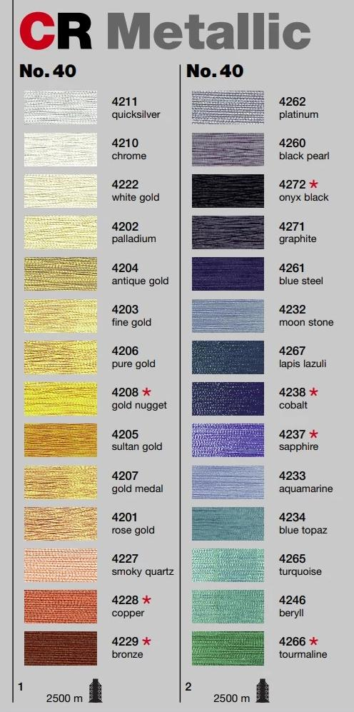 Madeira Soft Touch Polyester CR Metallic Embroidery Thread Card Chart