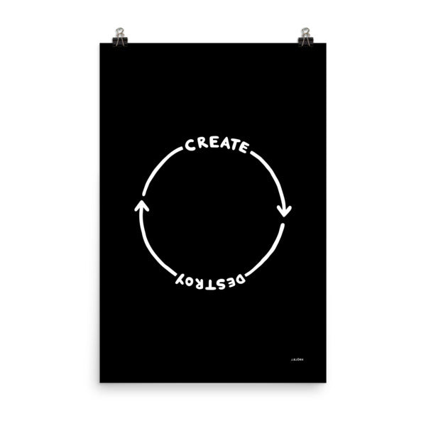 Create/Destroy Poster (Black)