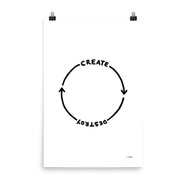 Create/Destroy Poster (White)