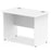 Executive Impulse Panel End 1000 Return Desk
