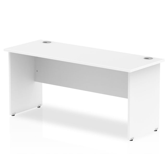 Impulse 1600/600 Rectangle Panel End Leg Desk