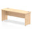 Impulse 1800/600 Rectangle Panel End Leg Desk
