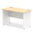 Impulse Panel End 800/600 Rectangle Desk Top White Panels