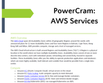 AWS Services Overview – FREE
