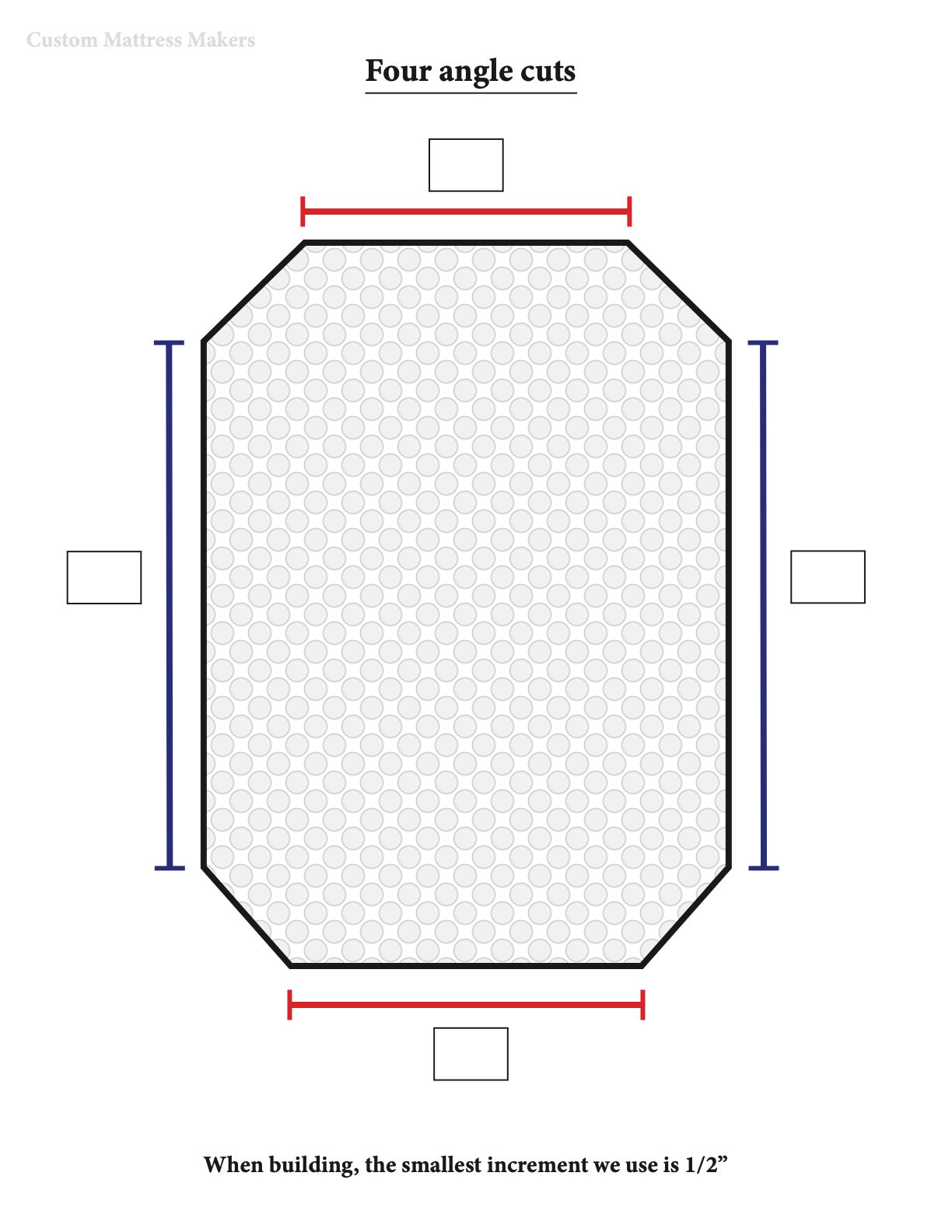 four angled corners template for custom mattress