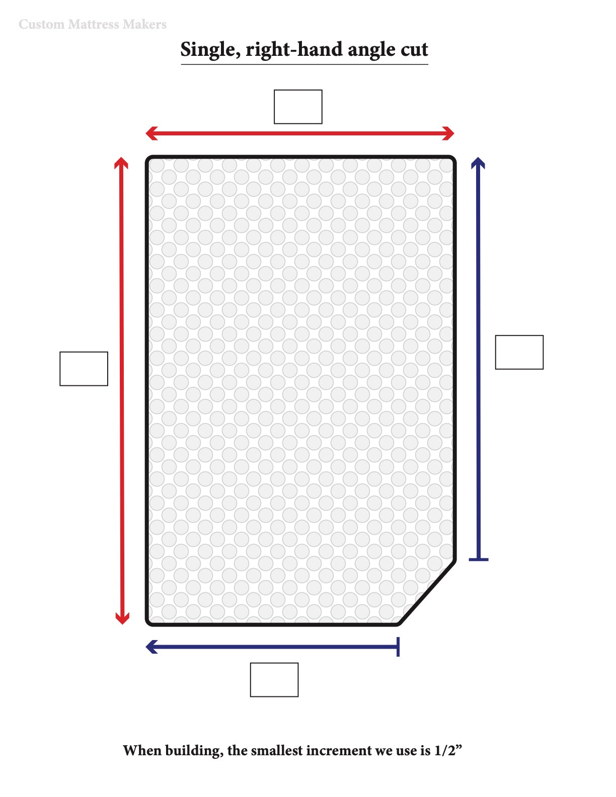 right angled corner mattress measuring template