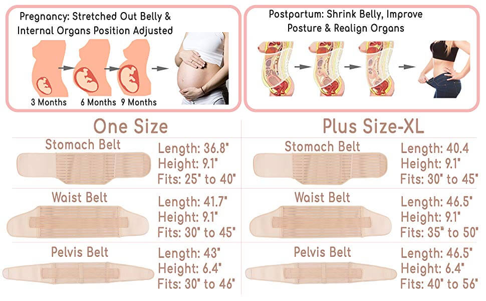 KeaBabies Original 3 in 1 Postpartum Recovery Belt
