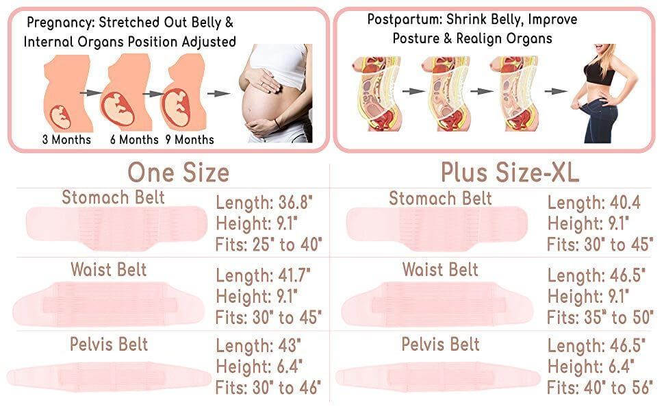 KeaBabies 3 in 1 tummy support