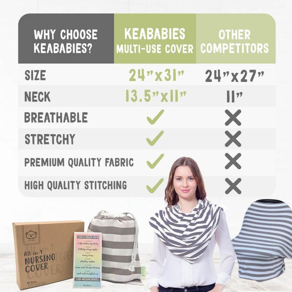 Carseat Canopy - Breastfeeding Nursing Cover (BFF Gray)