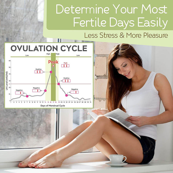 Ovulation and Pregnancy Test Strips