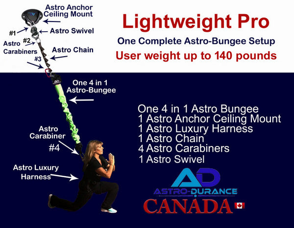 Lightweight Pro Itemized from AstroDurance Canada