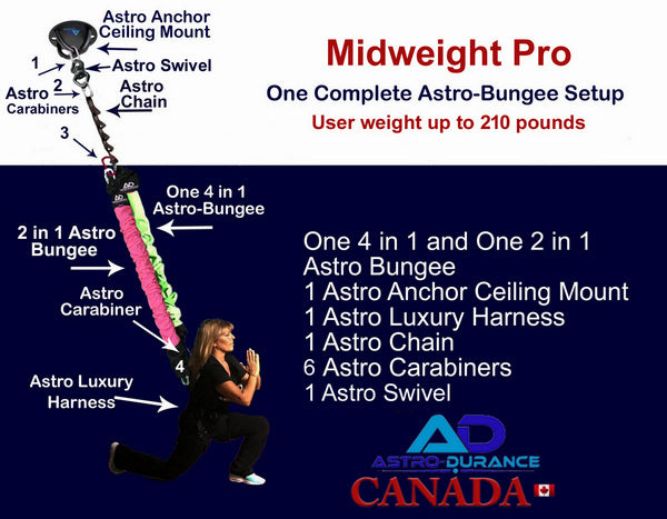 Midweight Pro Bungee System Itemized from AstroDurance Canada
