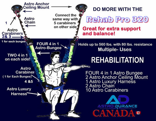 Rehab Pro Bungee System from AstroDurance Canada