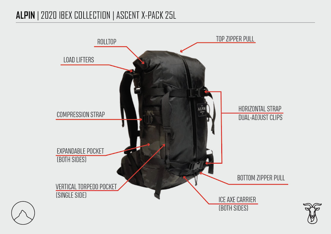 Alpin Mission X-Pack 25L Features