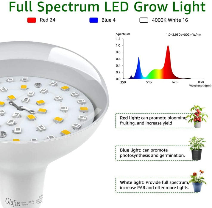 Led Plant Grow Light Bulbs 4 Packs, Full Spectrum Equivalent to 150W Indoor Lamp for Vegetables Greenhouse and Hydroponic, Easy Installation E26 Base Plant Grow Bulbs