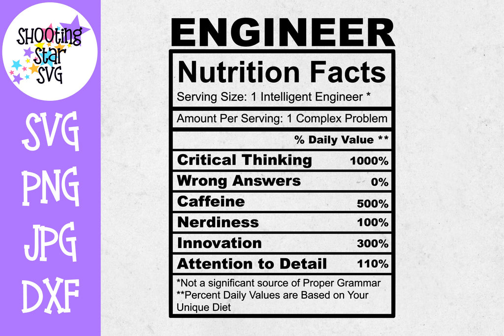 Engineer Nutrition Facts SVG - Nerdy SVG