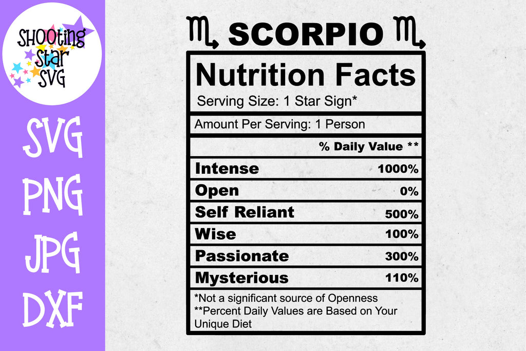 Scorpio Zodiac Sign Nutrition Facts SVG - Scorpio SVG