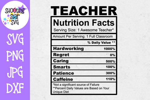 Teacher Nutrition Facts SVG - Teacher SVG