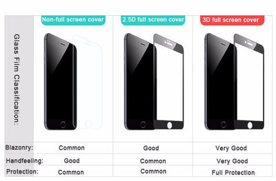 5D Round Curved Edge Tempered Glass For iPhone 6 6s Plus 7 8 X Full Cover Screen Protector Premium 5D Protective TOMKAS