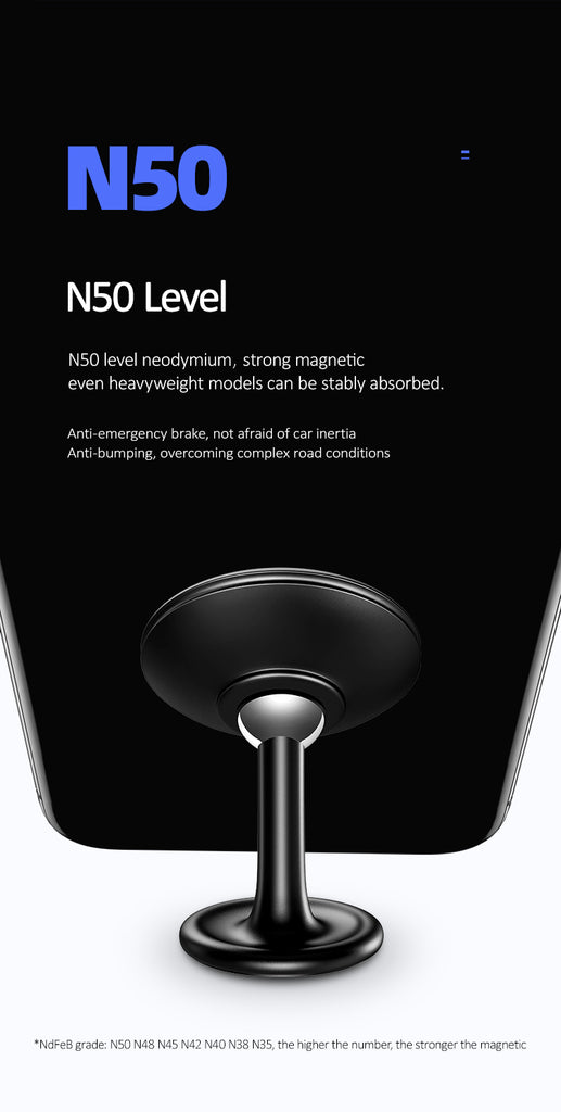 USAMS Magnetic Car Phone Holder Car Dashboard Mount Holder Car Stand Universal 360 For iPhone Samsung HUEAWEI Sony Google - Hot Phone Tech