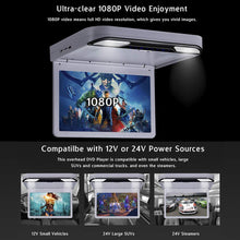 Load image into Gallery viewer, 13.3 inch Car Flip Down DVD Player Monitor HD TFT LCD Screen USB SD HDMI (Grey)