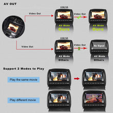 Load image into Gallery viewer, PAIR - 9 inch Car Headrest DVD Players with 1080P FM IR Transmitter Games (Black)