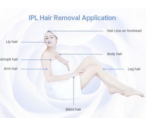 Permanent IPL Laser Hair Removal