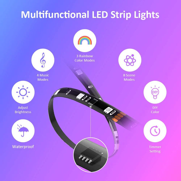 Novostella 40ft 12M Music Sync LED Strip Lights, Waterproof RGBIC Rainbow Color Changing Strip Lights