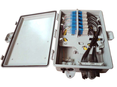 Wall Mount Patch Panel