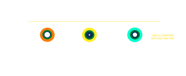Standard Fiber Sizes and Jacketing for Multimode Fiber