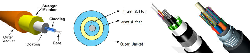 Fiber Optic Cable Outer Jacket And Armor Options.