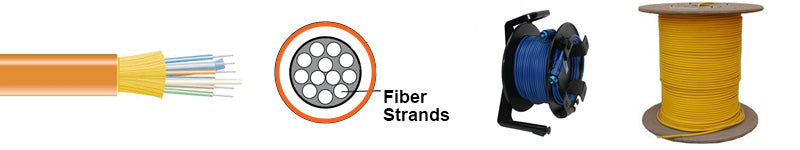 Custom Fiber Optic Cable