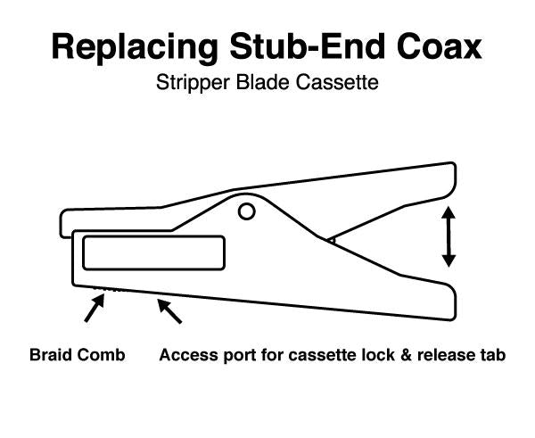 Stub-End Coax Cable Stripper