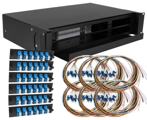 72-Strand Pre-Loaded OS2 Single-Mode LC Slide-Out 2U Fiber Patch Panel with Unjacketed Pigtail Bundle
