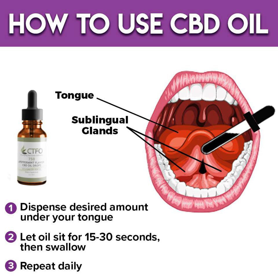 How to Take CBD Oil Drops