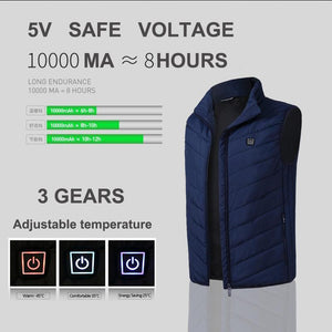 Next Generation Smart Heated Vest