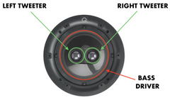 Single Stereo Speaker Diagram