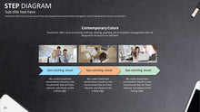 Load image into Gallery viewer, Business Hand Drawn Blackboard PowerPoint Template