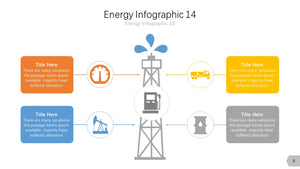 Energy Infographic Diagram PowerPoint template