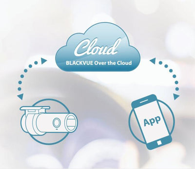 BlackVue DR750S-2CH Cloud Dash Cam | DashCamMyRide | dashcammyride.com