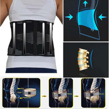 Load image into Gallery viewer, Unisex Lumbar Orthopedic Corset Herniated Disc Brace Fajas Ortopedicas Lower Back Support Corset On the Lumbar Spine Back Belt - thegsnd