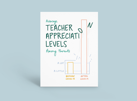 Covid Teacher Appreciation